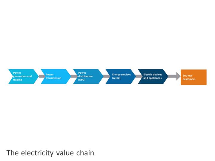 Data as a service for social change-Slide3